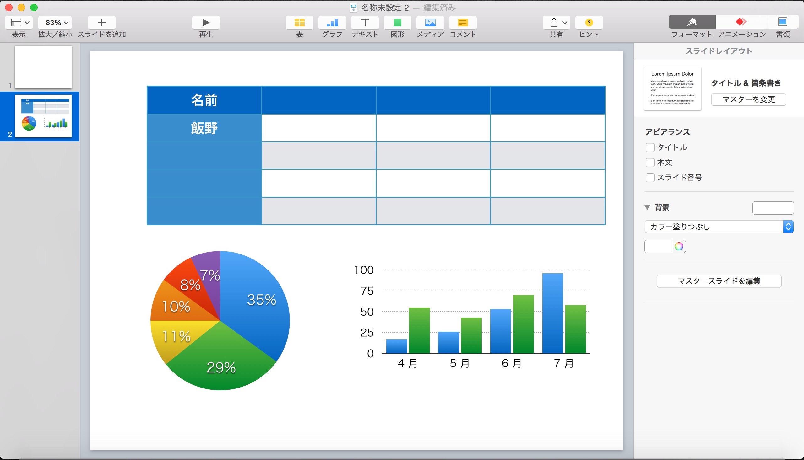 Keynote表とグラフ