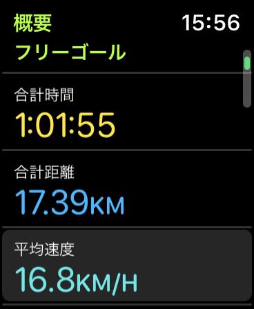 Apple Watchのワークアウト画面